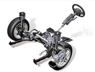 MK-2/CROSS Рулевое управление